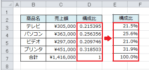 Excel_絶対参照_5