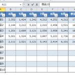 【Excel講座】追加データに自動で書式を引き継いだ表の作成方法