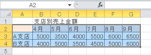 エクセル_棒グラフ_2