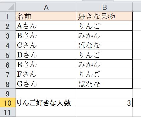 エクセル_COUNTIF_5