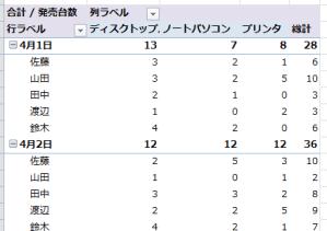 ピボットテーブル_使い方_2