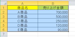 エクセル_グラフ_1
