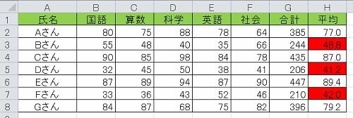 エクセル_条件付き書式_6