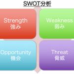 SWOT分析とは?正しく理解するための5つの活用事例