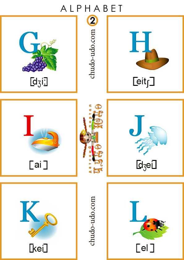 Английские буквы с картинками и словами 2 класс ...