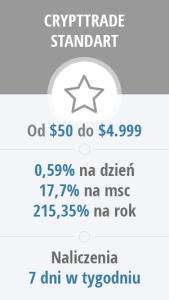 Cryp Trade Standart