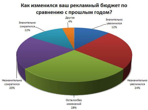 távoli jövedelem minimális befektetéssel)