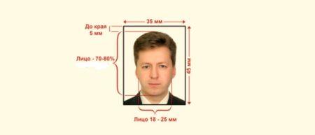 Размер фото на паспорт РФ: сколько фотографий нужно и ...