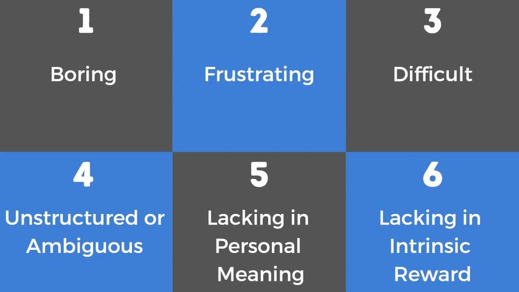 6 triggers of procrastination