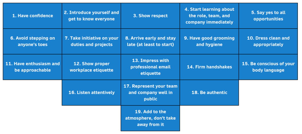19 ways to make a good first impression at work