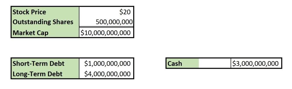 enterprise value example