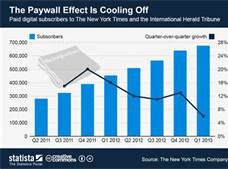 paywall th