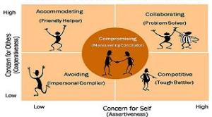 govern conflict_management