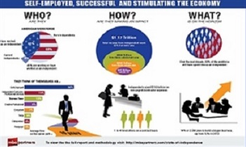 free 2013_Self-Employed_Infographic