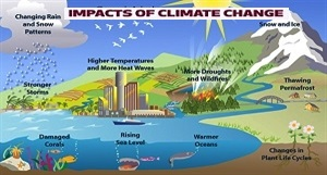 warm Difference-between-Climate-Change-and-Global-Warming