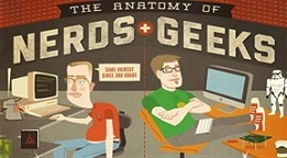 dork The-anatomy-of-nerds-and-geeks