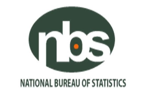 Internally Generated Revenue At State Level (H1 2020)