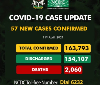 NCDC Records 53 New Cases Of COVID-19 In 7 States