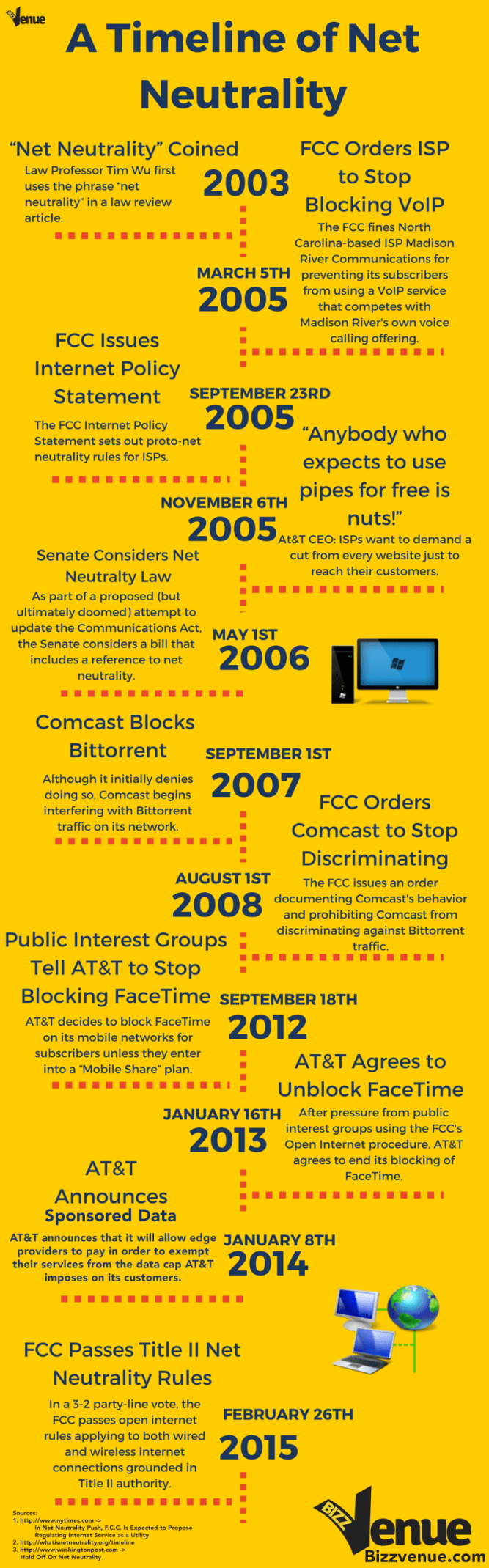Net-neutrality-infographic