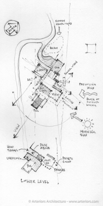 Conceptual Plan Diagram