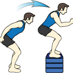 Box Jumps and Achilles – Not Aging Gracefully