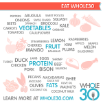 The Whole30, Days 1-15