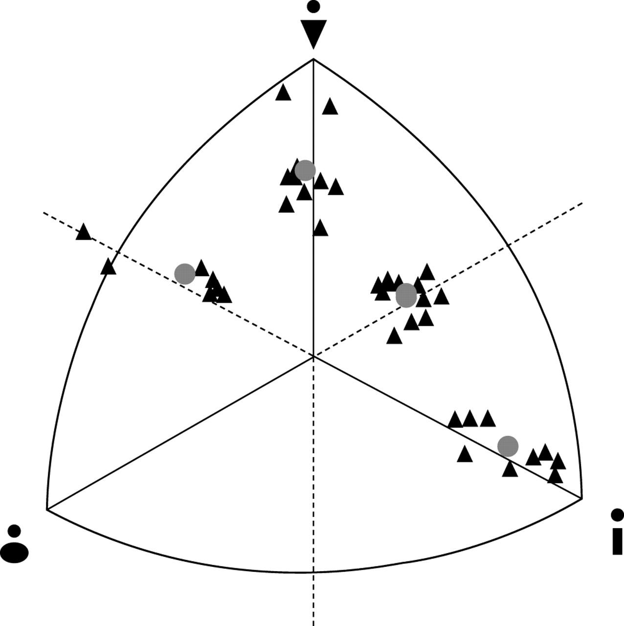 Effects Of Dominant Somatotype On Aerobic Capacity Trainability