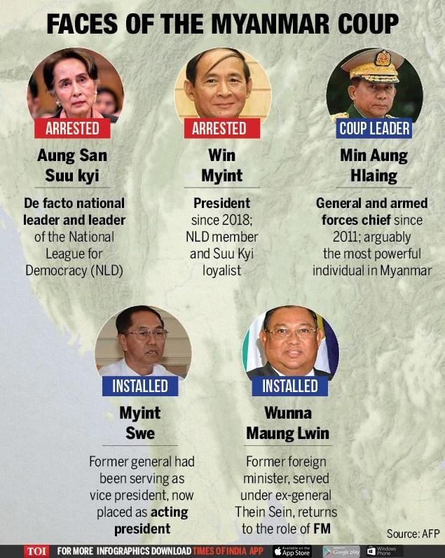 Myanmar Coup Military Rohingyas