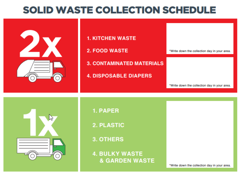 waste segregation environment recycling garbage collection