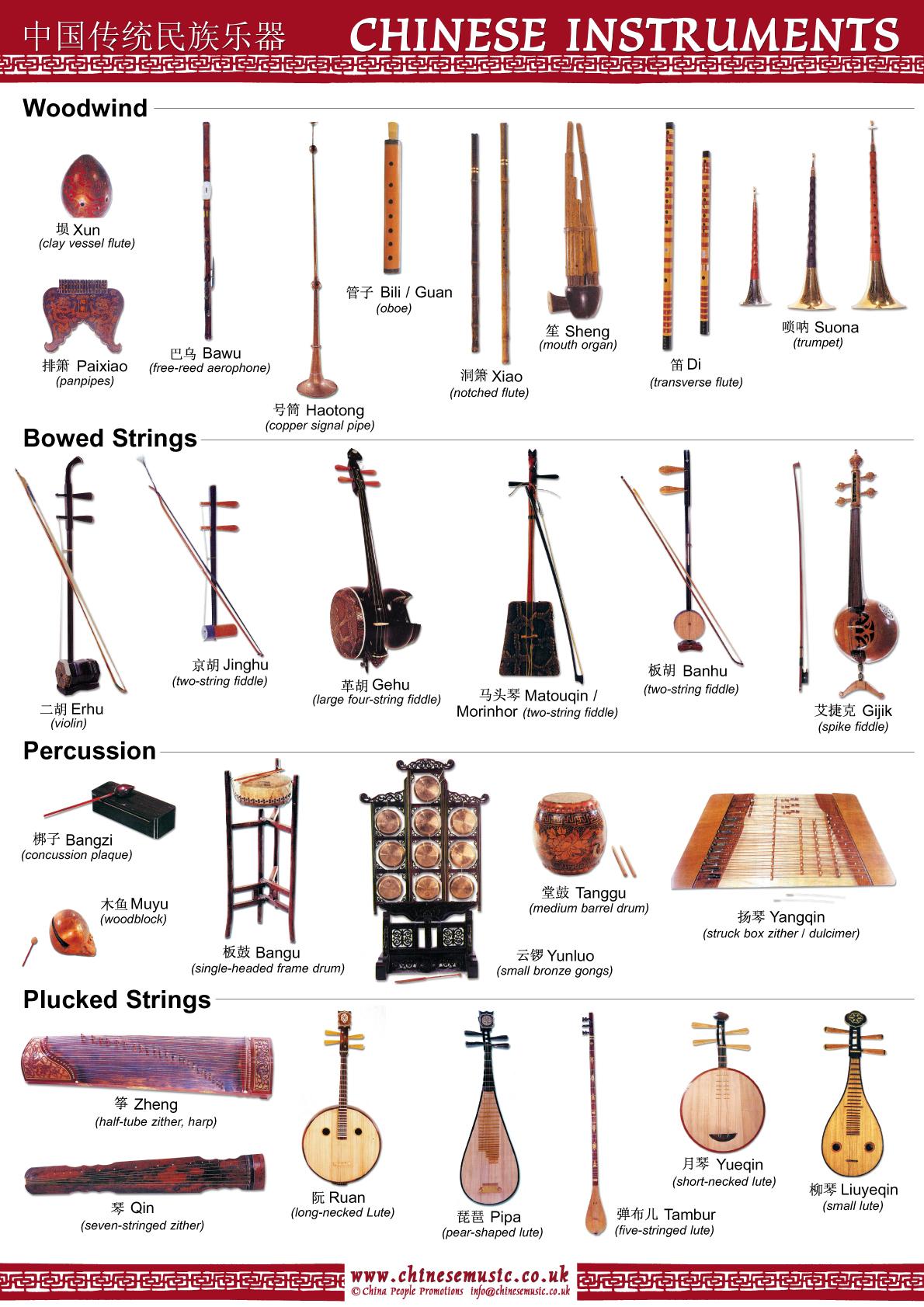 Kwang Jiab Sia The Chinese Instruments Shop