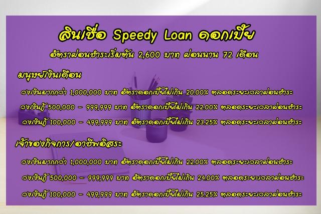 สินเชื่อ SCB Speedy Loan สินเชื่อส่วนบุคคล ดอกเบี้ยต่ำ 2563