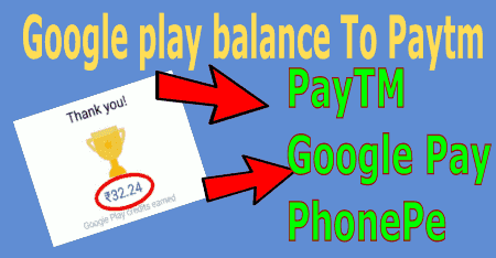 How to transfer google play balance to paytm