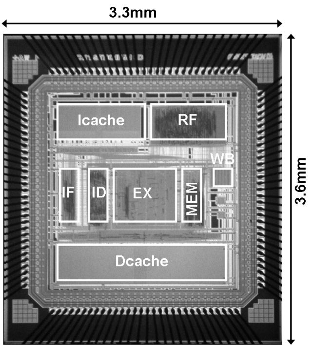 Circuit-based detection and circuit-architectural recovery