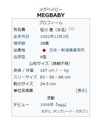 メグベイビー Wikipedia