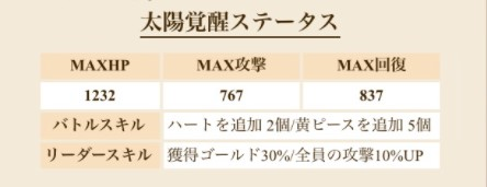 夢100|サキア(Prince Tournament~Blank~) 太陽覚醒