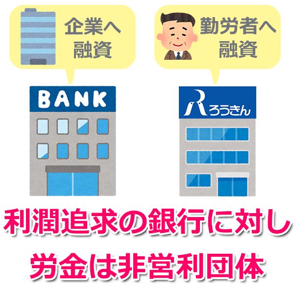 労金と銀行の違い