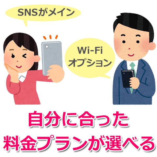 月額500円~で利用できる格安スマホ・SIMの「ラインモ」