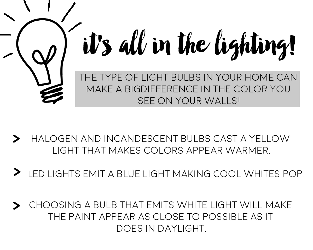 The_Right_White_Blackband_Design_Light_Bulb_Options