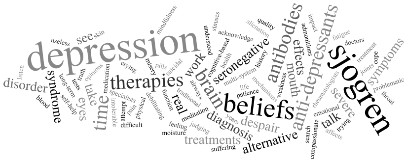 Depression and Sjogren's syndrome wordle
