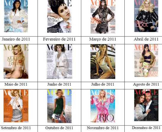 Vogue Brasil magazine covers for 2011 - The first, January, features black model Emanuella de Paula