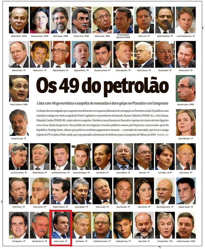 Lista de políticos investigados na Operação Lava Jato