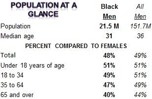 https://i1.wp.com/blackdemographics.com/wp-content/uploads/2015/02/Black-population-at-a-glance2.jpg