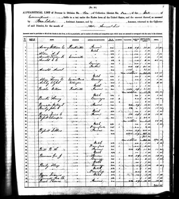 Alonzo Bailey 1865 IRS tax assessment