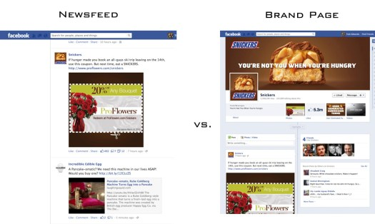 Snickers Newsfeed