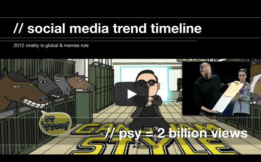 Evolution of Social Media Trends - Tom Edwards