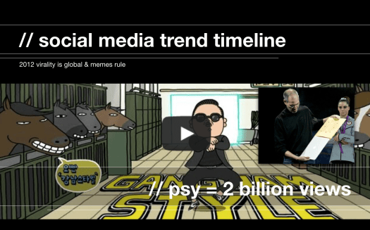 Evolution of Social Media Trends - Tom Edwards