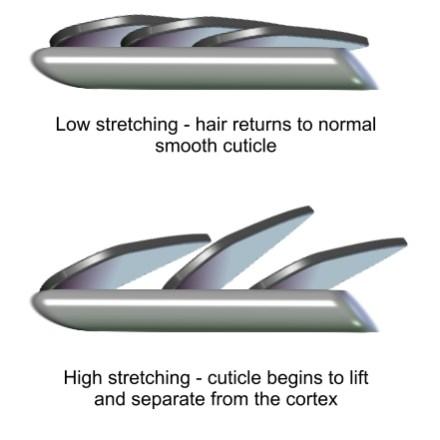 stretching_natural_hair