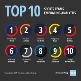 Analytics5