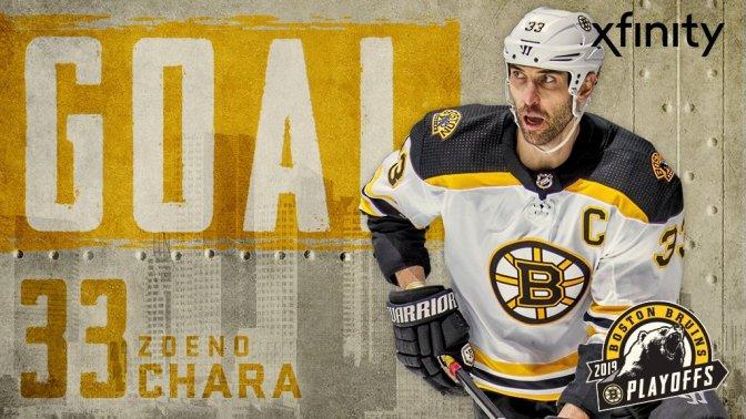 Chara Goal