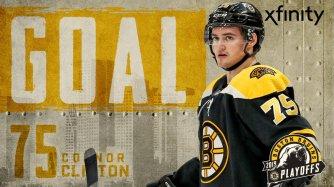 Clifton Goal
